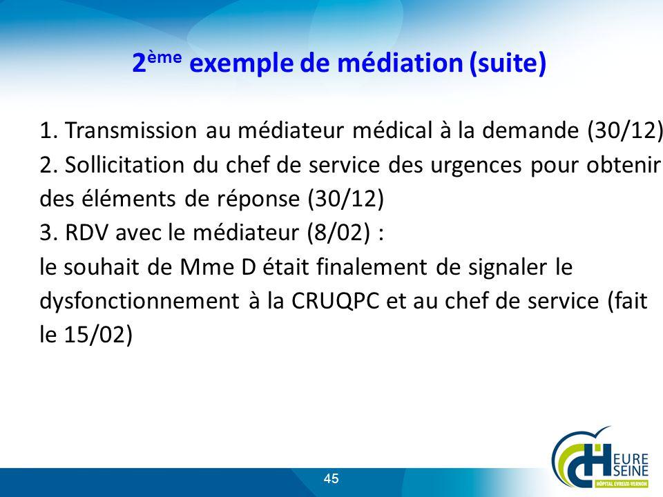 2ème exemple de médiation (suite)