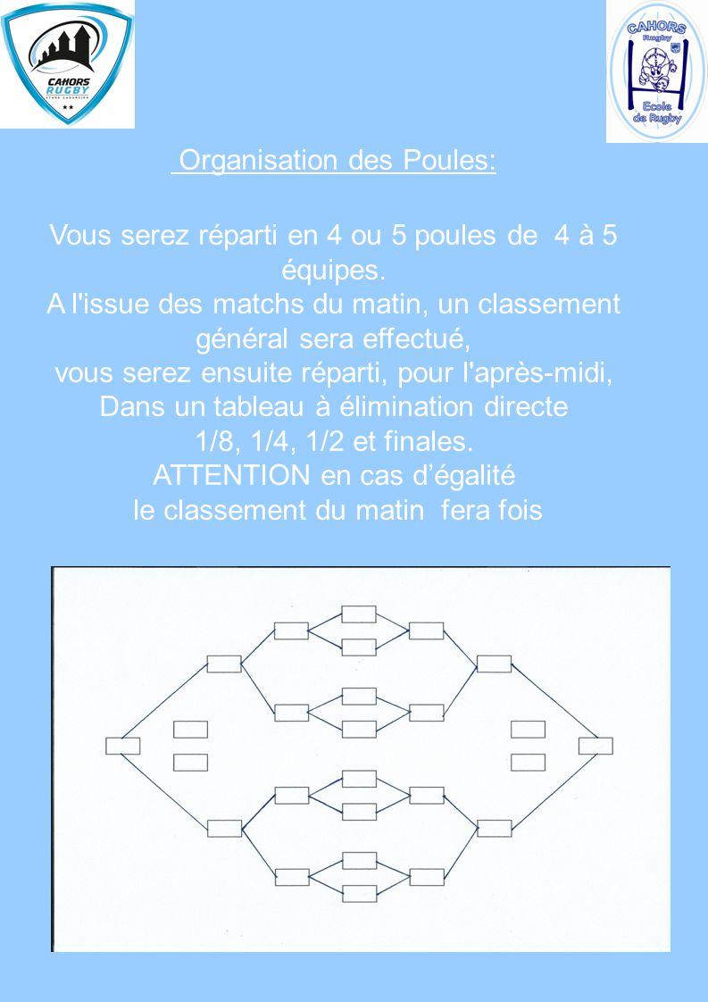 Organisation des Poules: