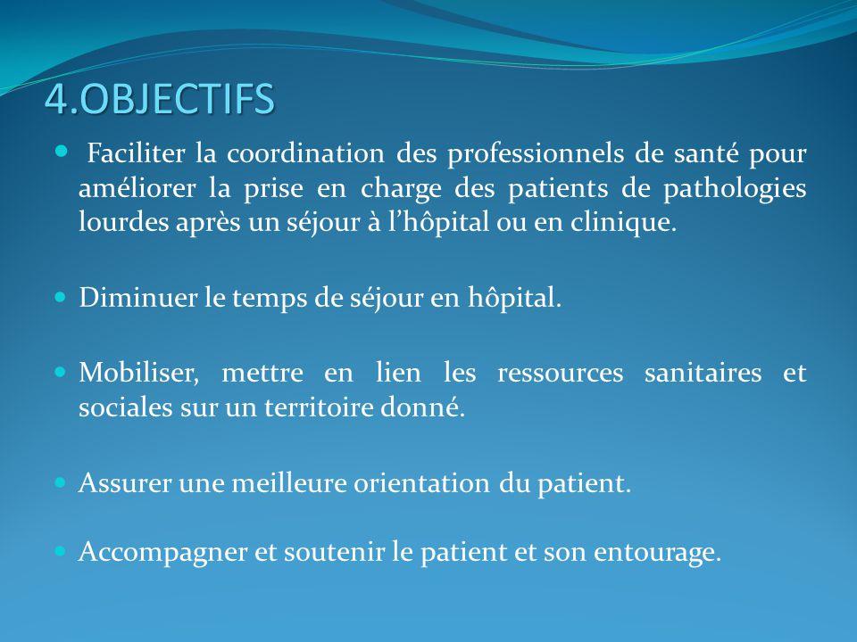 4.OBJECTIFS