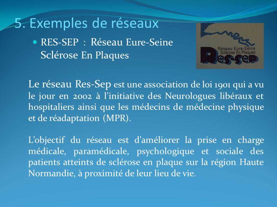 5. Exemples de réseaux RES-SEP : Réseau Eure-Seine Sclérose En Plaques.