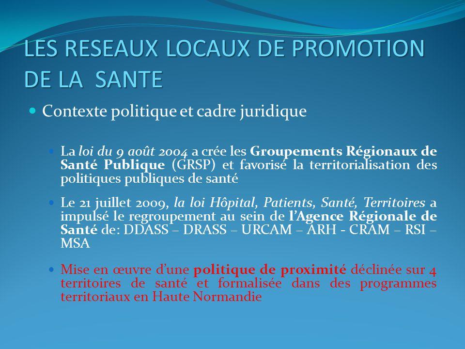 LES RESEAUX LOCAUX DE PROMOTION DE LA SANTE