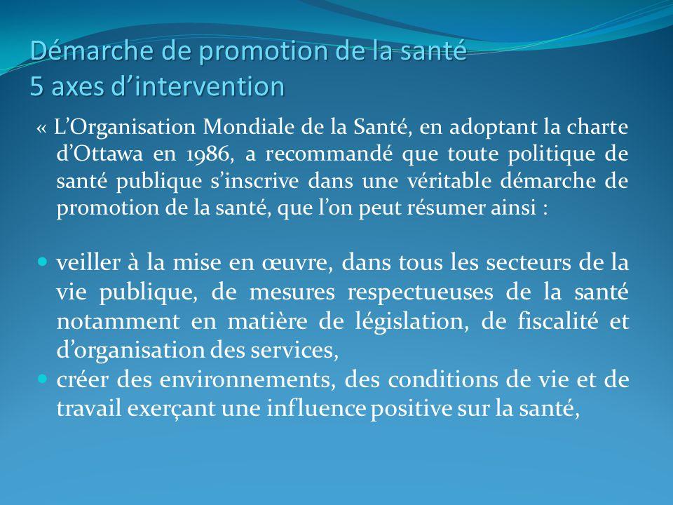 Démarche de promotion de la santé 5 axes d'intervention
