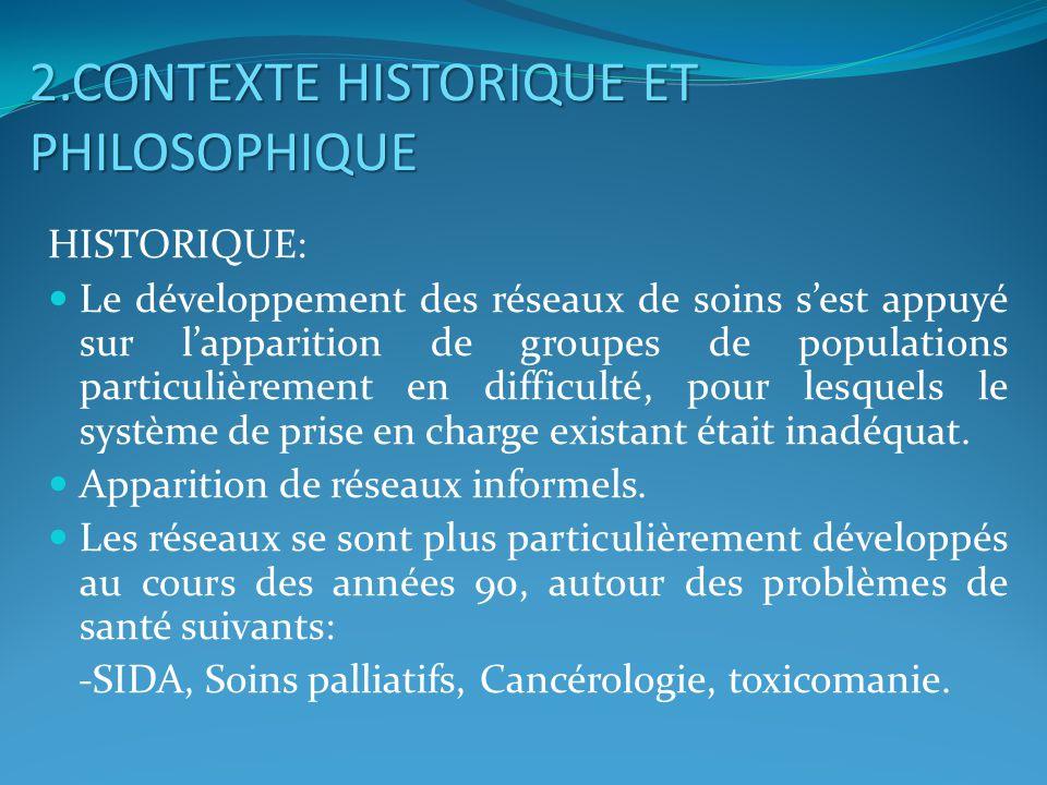 2.CONTEXTE HISTORIQUE ET PHILOSOPHIQUE