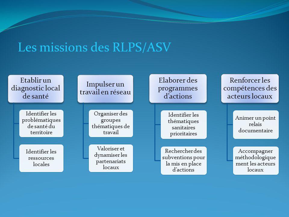 Les missions des RLPS/ASV