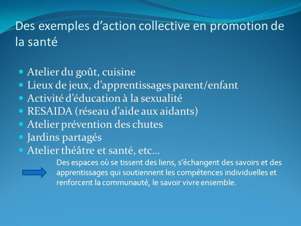 Des exemples d'action collective en promotion de la santé