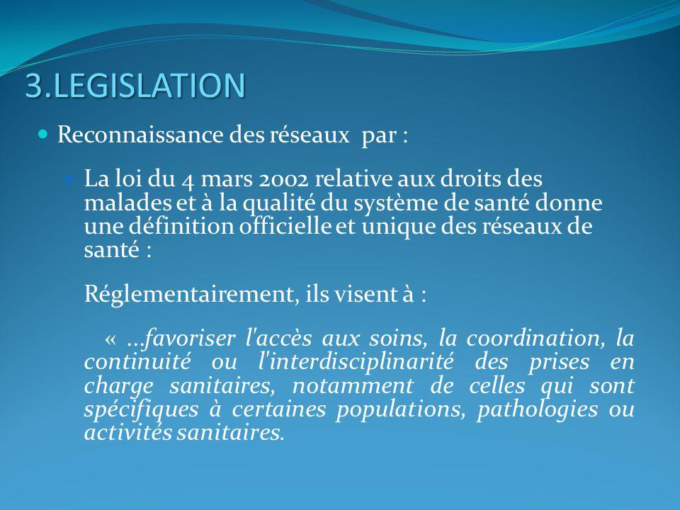 3.LEGISLATION Reconnaissance des réseaux par :