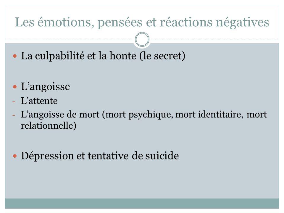 Les émotions, pensées et réactions négatives