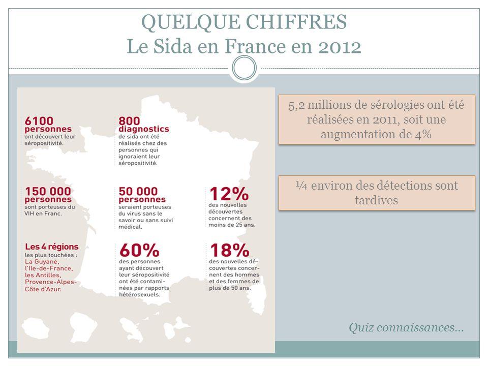 QUELQUE CHIFFRES Le Sida en France en 2012