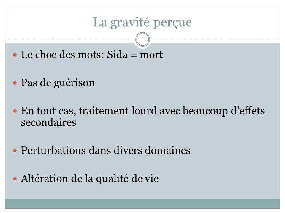 La gravité perçue Le choc des mots: Sida = mort Pas de guérison
