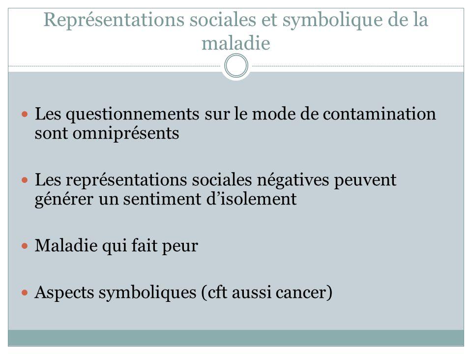 Représentations sociales et symbolique de la maladie