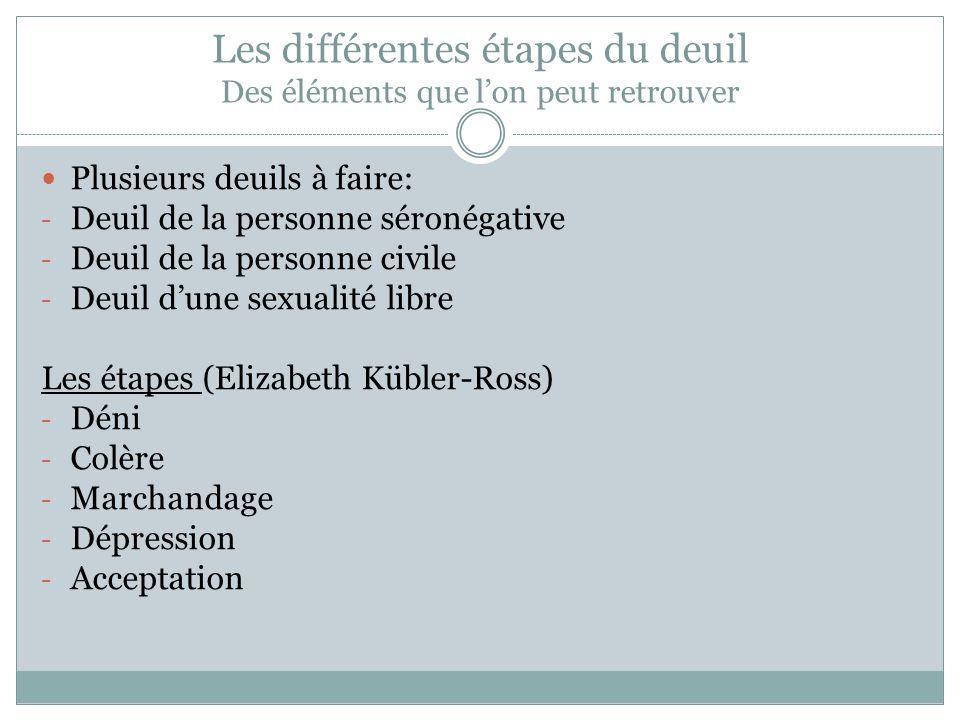 Les différentes étapes du deuil Des éléments que l'on peut retrouver