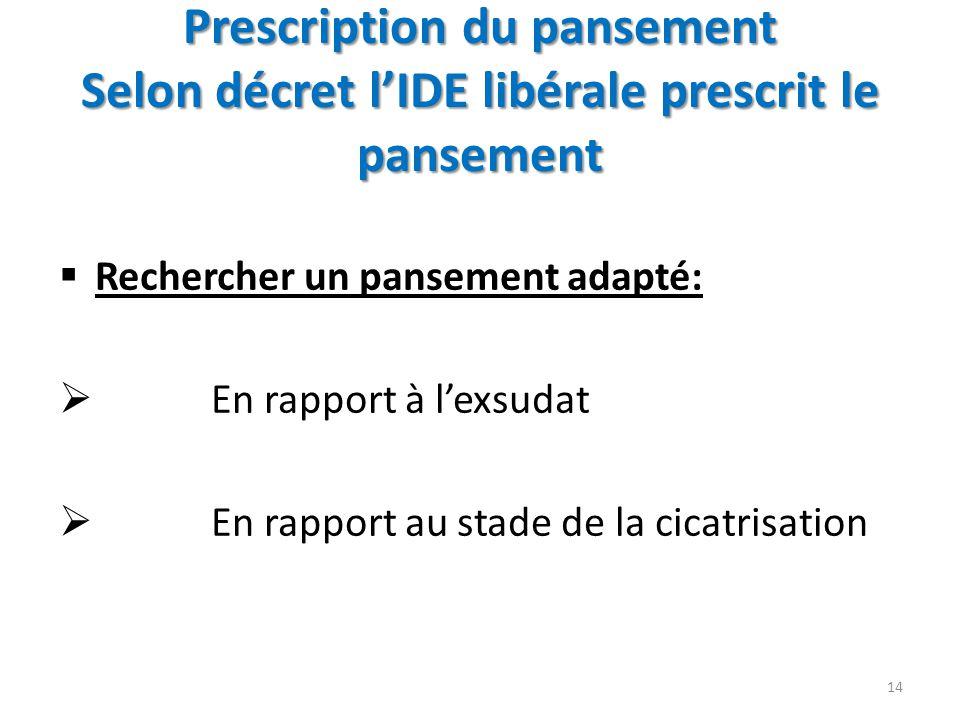 Prescription du pansement Selon décret l'IDE libérale prescrit le pansement