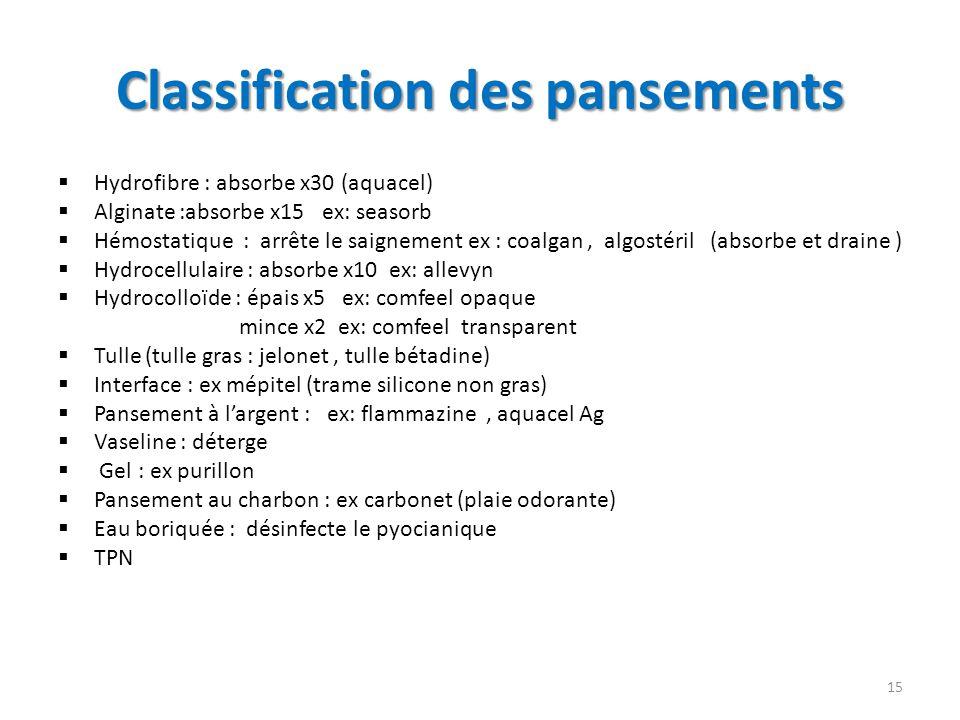 Classification des pansements