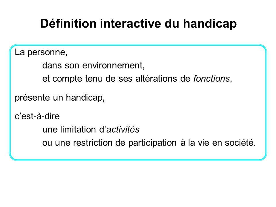 Définition interactive du handicap