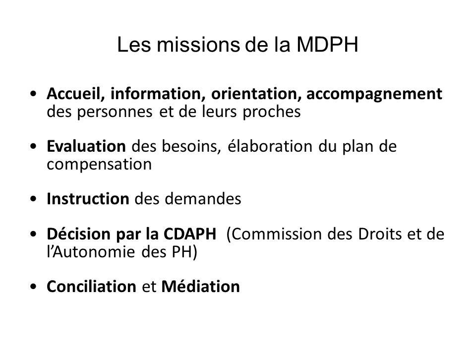 Les missions de la MDPH Accueil, information, orientation, accompagnement des personnes et de leurs proches.