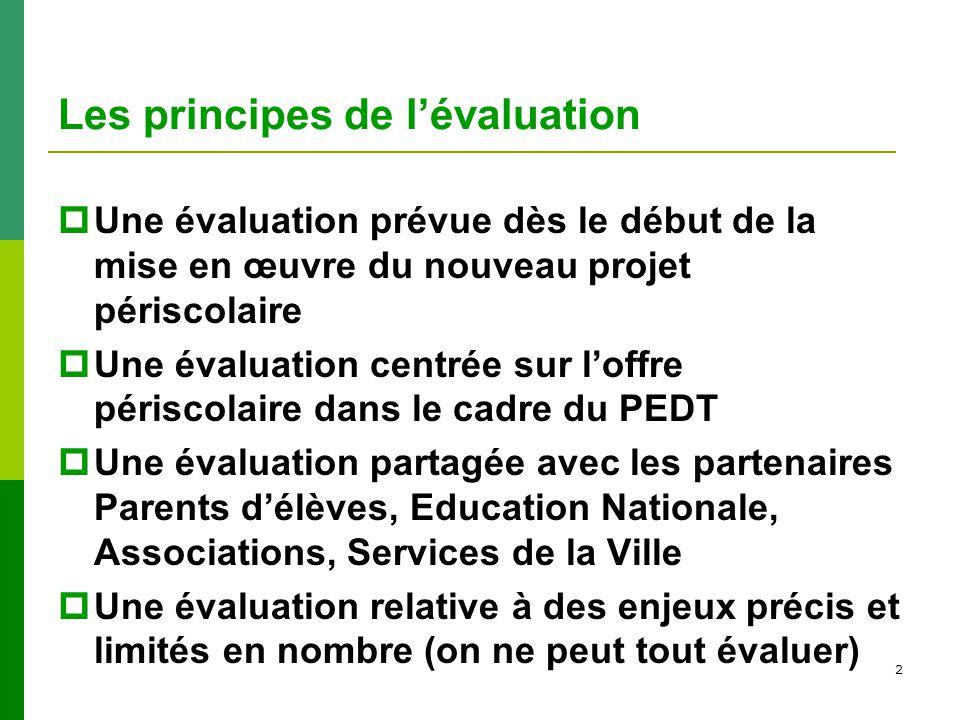 Les principes de l'évaluation