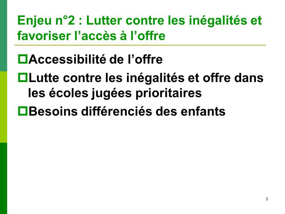 Enjeu n°2 : Lutter contre les inégalités et favoriser l'accès à l'offre