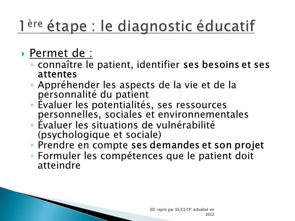 1ère étape : le diagnostic éducatif