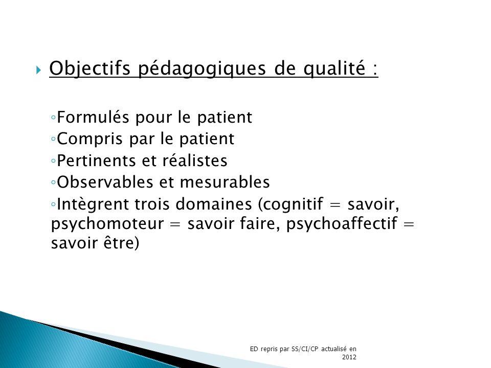Objectifs pédagogiques de qualité :