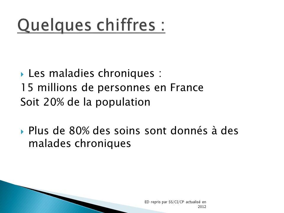 Quelques chiffres : Les maladies chroniques :