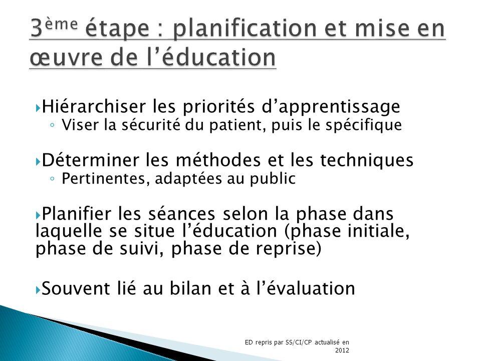 3ème étape : planification et mise en œuvre de l'éducation