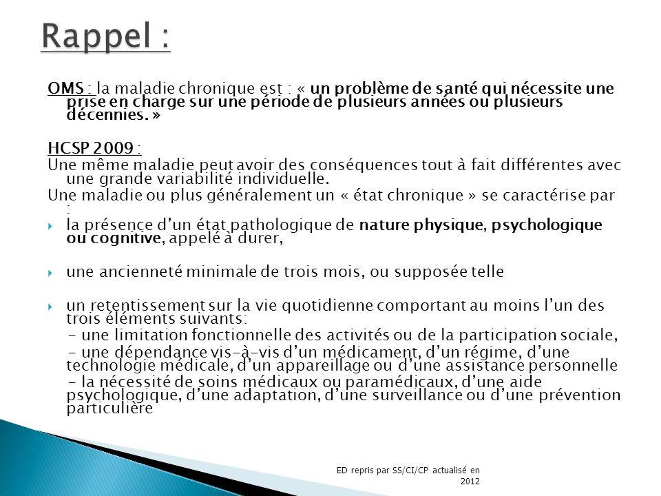 Rappel :