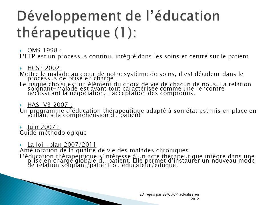 Développement de l'éducation thérapeutique (1):