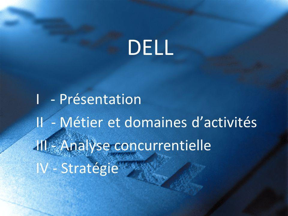 DELL I - Présentation II - Métier et domaines d'activités