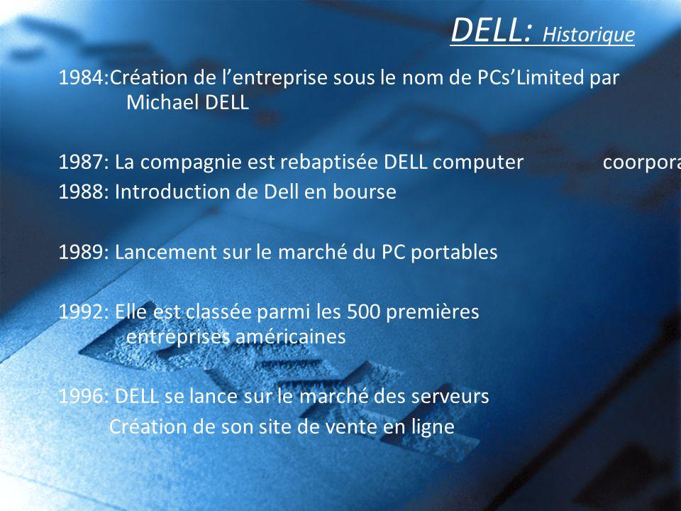 DELL: Historique 1984:Création de l'entreprise sous le nom de PCs'Limited par Michael DELL.