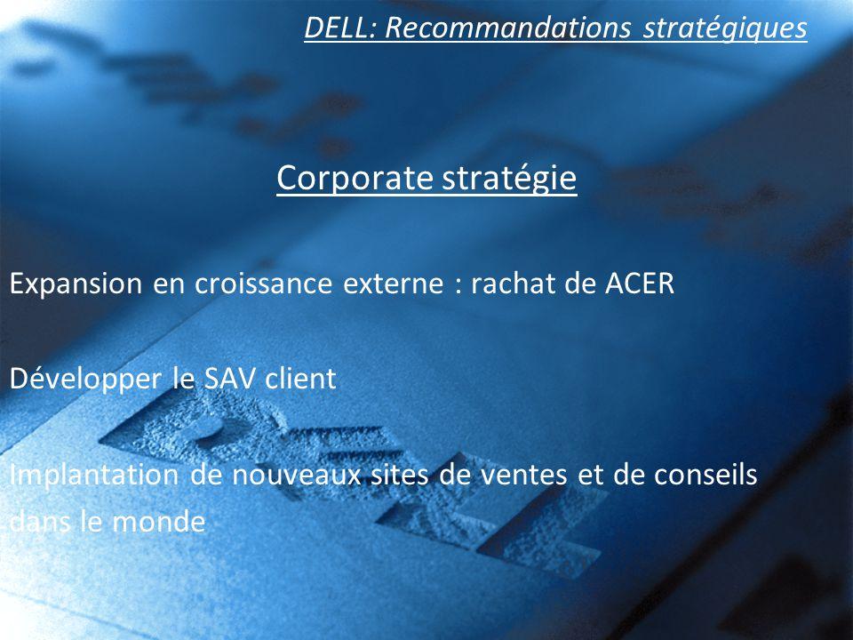 DELL: Recommandations stratégiques