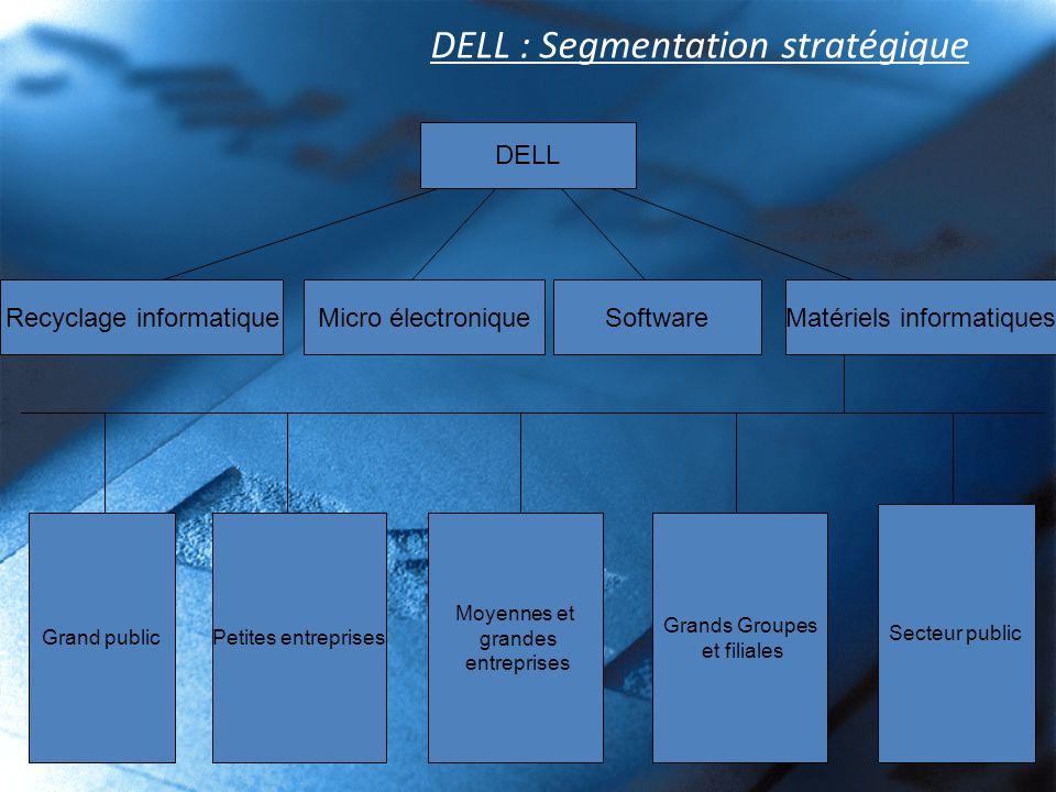 DELL : Segmentation stratégique