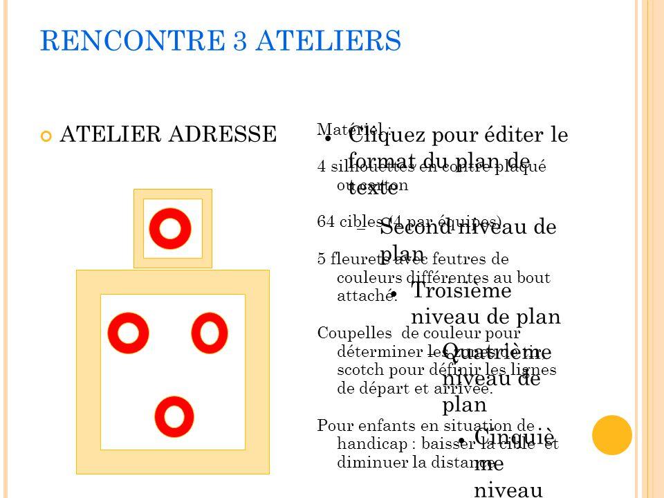 RENCONTRE 3 ATELIERS ATELIER ADRESSE Matériel :