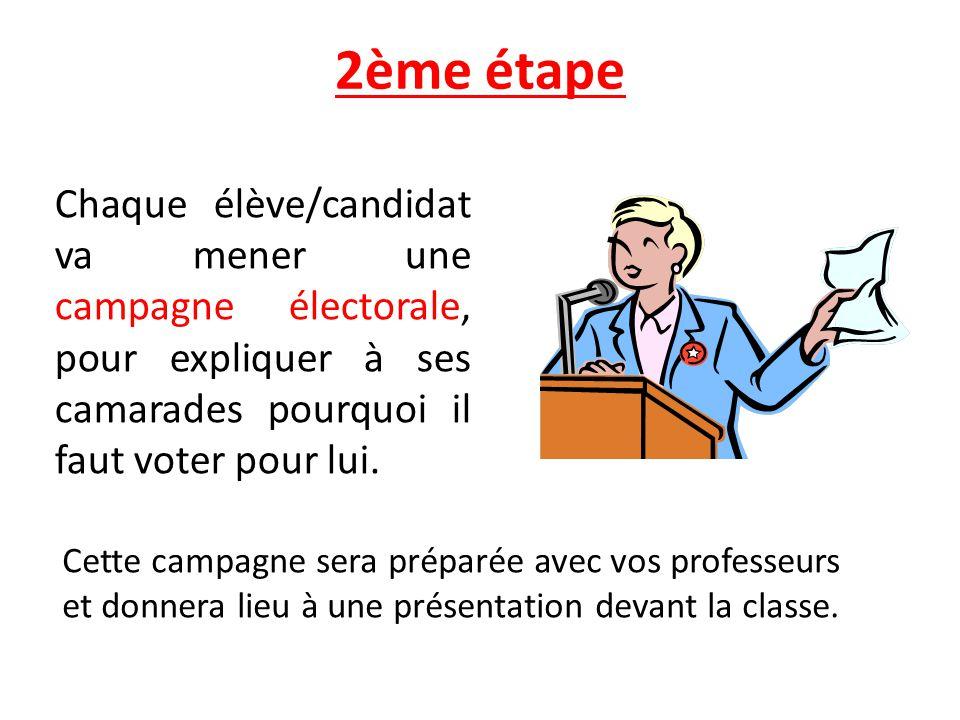 2ème étape Chaque élève/candidat va mener une campagne électorale, pour expliquer à ses camarades pourquoi il faut voter pour lui.