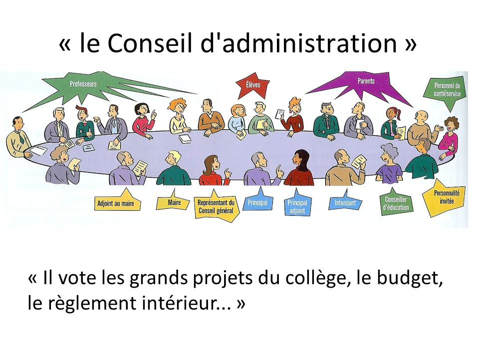 « le Conseil d administration »
