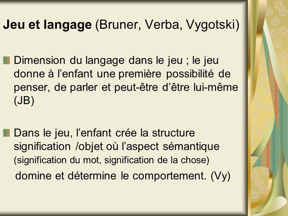 Jeu et langage (Bruner, Verba, Vygotski)