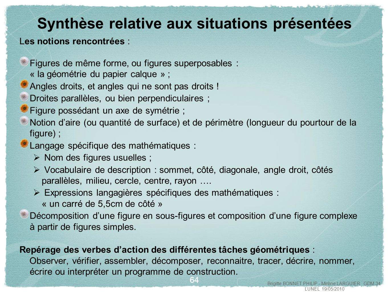 Synthèse relative aux situations présentées