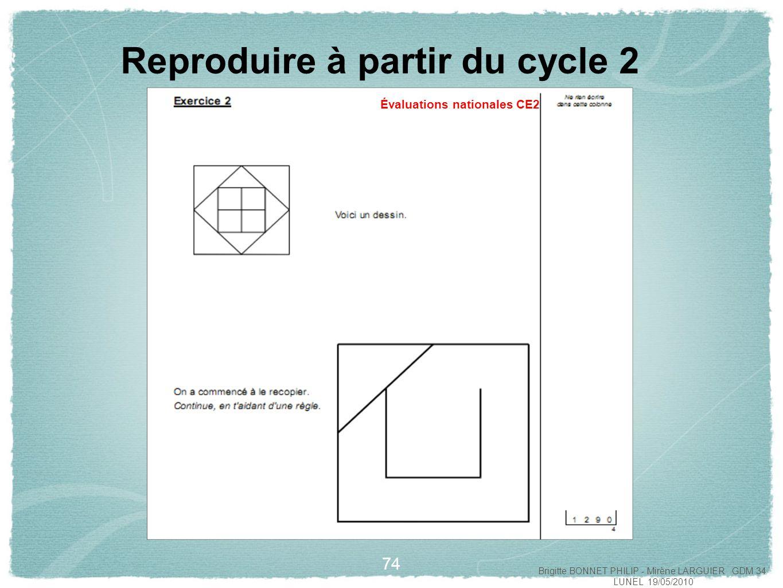 Reproduire à partir du cycle 2