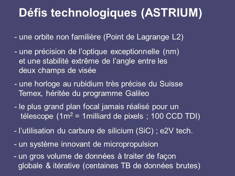 Défis technologiques (ASTRIUM)