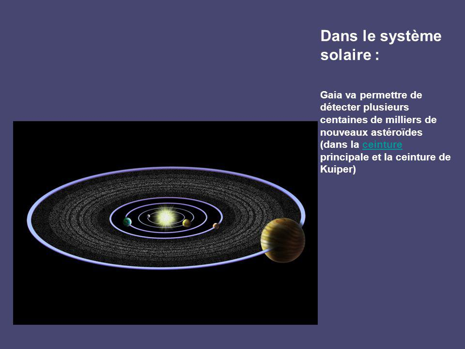 Dans le système solaire : Gaia va permettre de détecter plusieurs centaines de milliers de nouveaux astéroïdes (dans la ceinture principale et la ceinture de Kuiper)