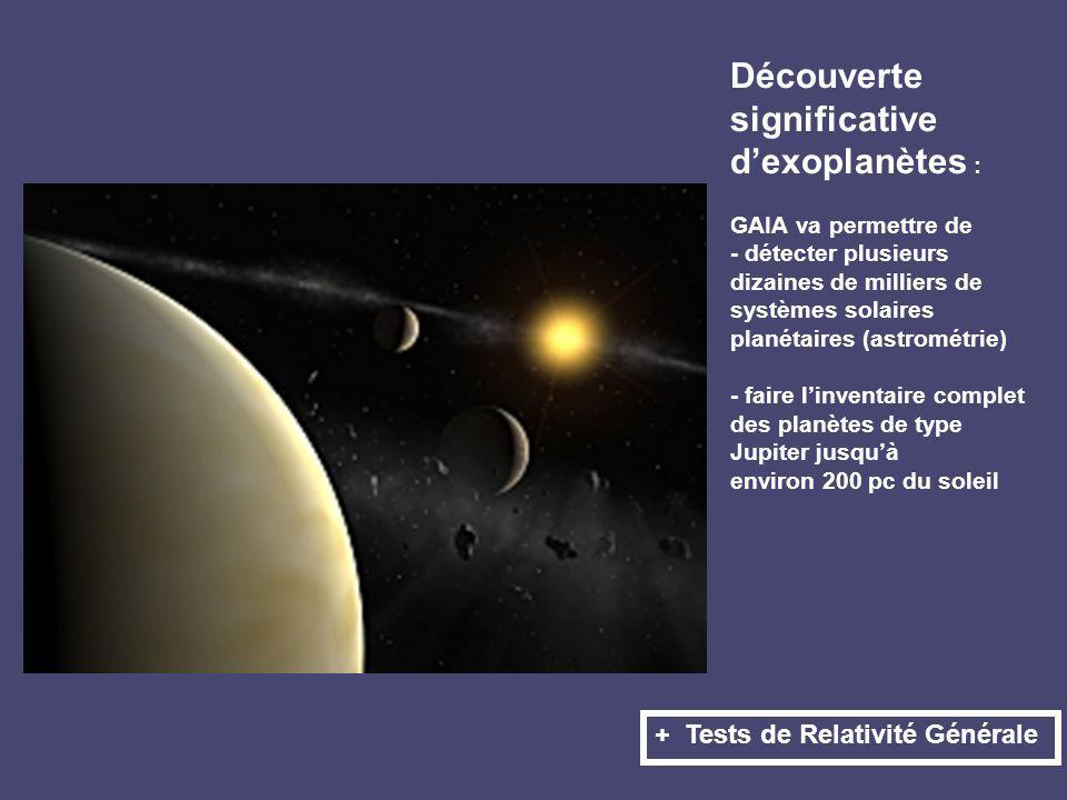 Découverte significative d'exoplanètes : GAIA va permettre de - détecter plusieurs dizaines de milliers de systèmes solaires planétaires (astrométrie) - faire l'inventaire complet des planètes de type Jupiter jusqu'à environ 200 pc du soleil