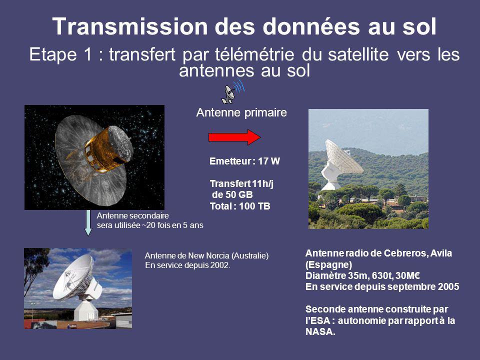 Transmission des données au sol Etape 1 : transfert par télémétrie du satellite vers les antennes au sol