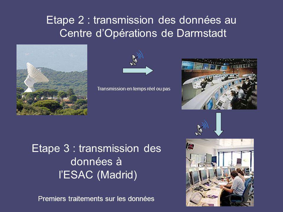 Etape 2 : transmission des données au Centre d'Opérations de Darmstadt