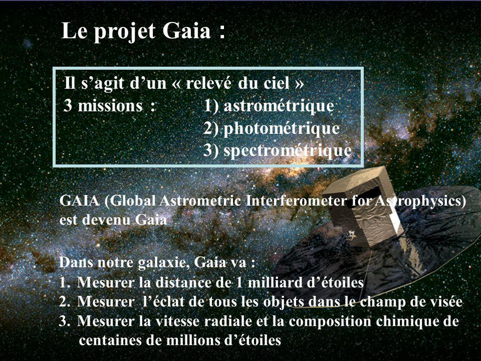 Le projet Gaia : Il s'agit d'un « relevé du ciel »