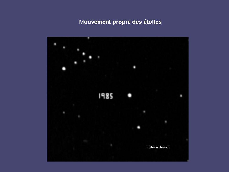 Mouvement propre des étoiles