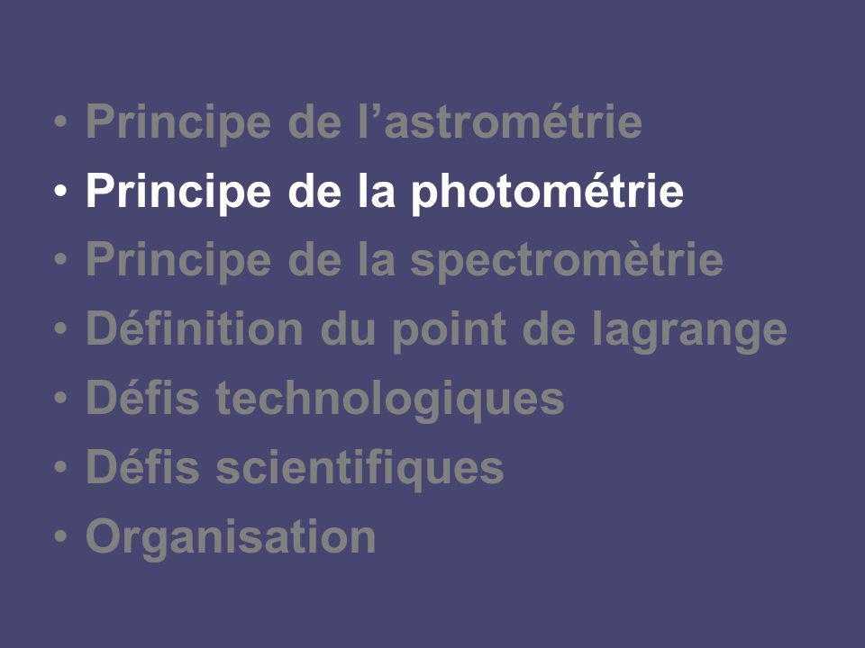 Principe de l'astrométrie
