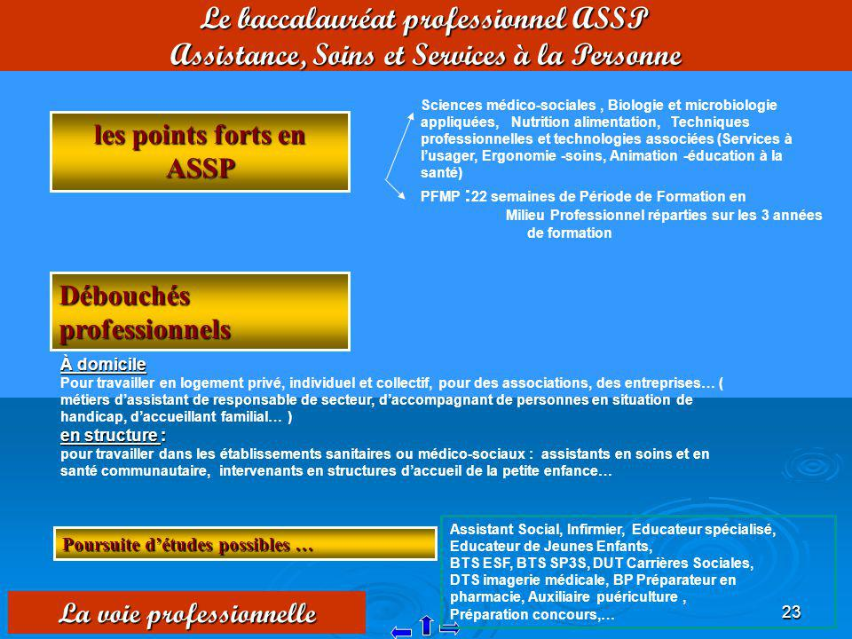 Le baccalauréat professionnel ASSP