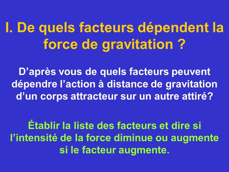 I. De quels facteurs dépendent la force de gravitation
