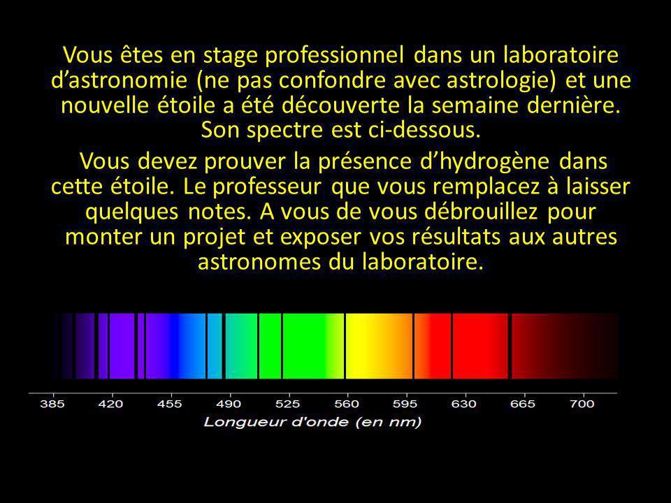 Vous êtes en stage professionnel dans un laboratoire d'astronomie (ne pas confondre avec astrologie) et une nouvelle étoile a été découverte la semaine dernière. Son spectre est ci-dessous.