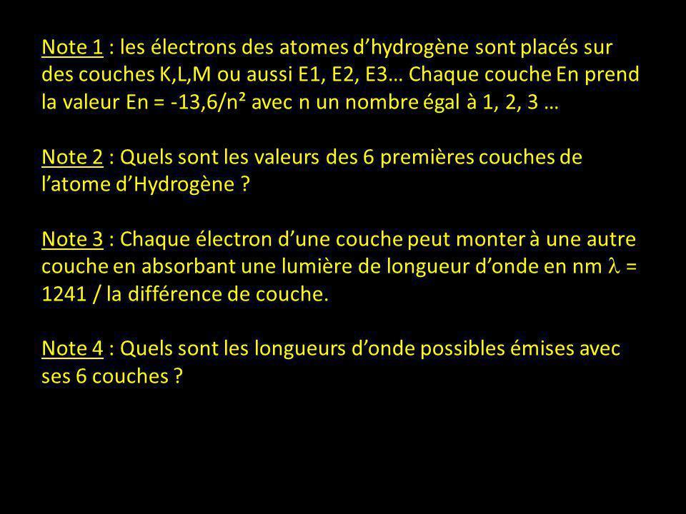 Note 1 : les électrons des atomes d'hydrogène sont placés sur des couches K,L,M ou aussi E1, E2, E3… Chaque couche En prend la valeur En = -13,6/n² avec n un nombre égal à 1, 2, 3 … Note 2 : Quels sont les valeurs des 6 premières couches de l'atome d'Hydrogène .