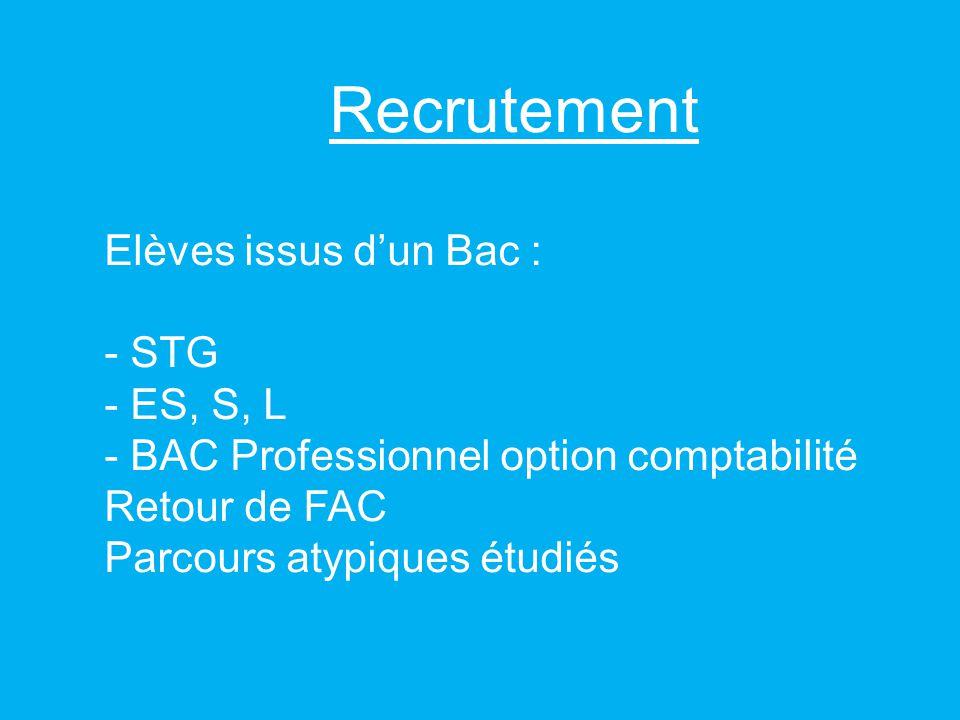 Recrutement Elèves issus d'un Bac : - STG - ES, S, L